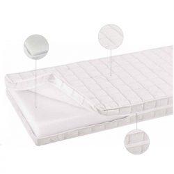 Anti-mite mattress-cxctoys-limasoll